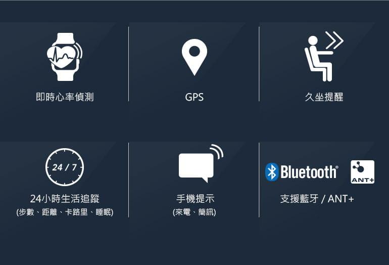 【ATTACUS】Star ONE Plus GPS 光學心率錶 2