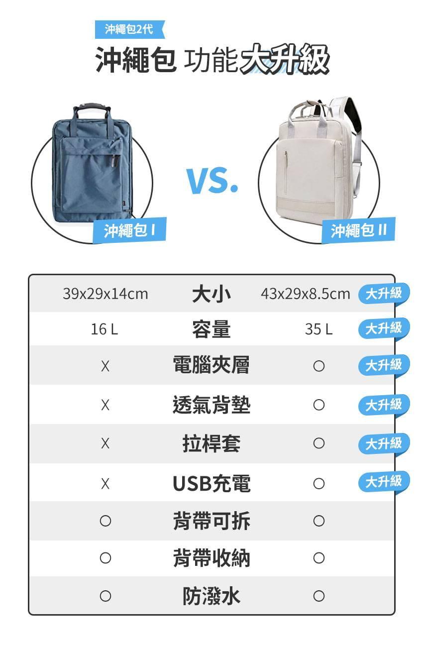 【好旅行】【沖繩包2代】輕旅行多功能後背包 11
