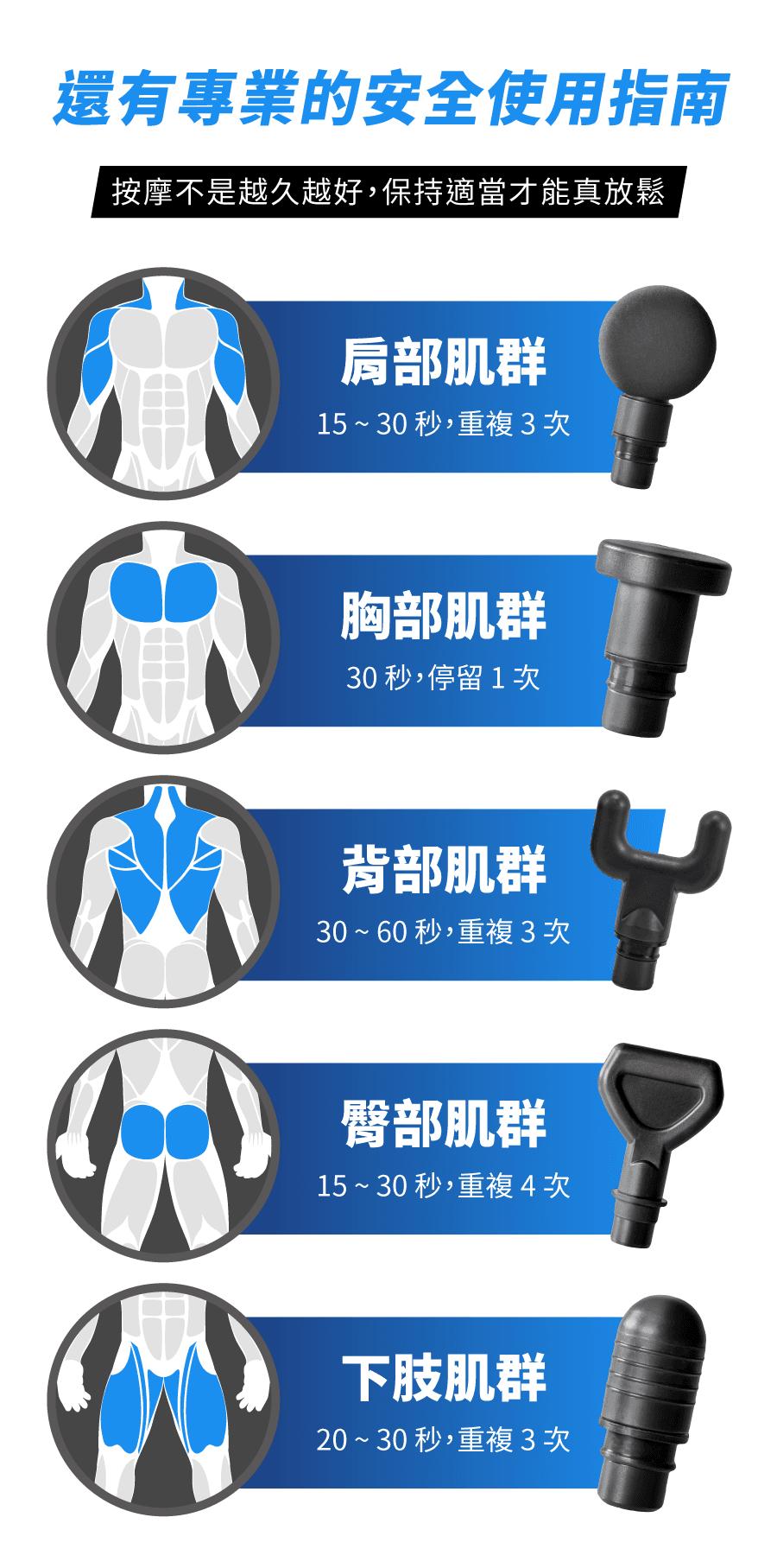 【SWG】筋膜按摩槍 (保固一年/BSMI認證/送八顆按摩頭/送收納盒) 13