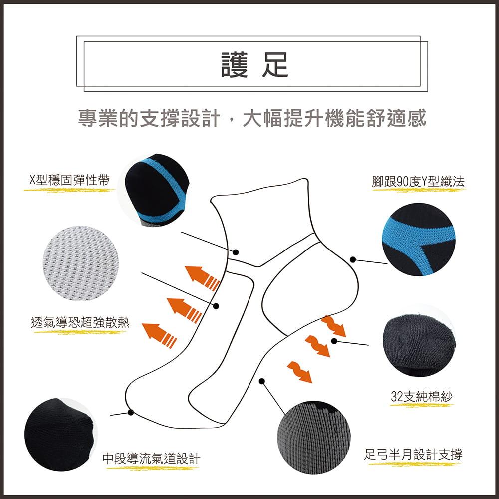 【DR.WOW】足弓氣墊支撐除臭機能襪-女款 6