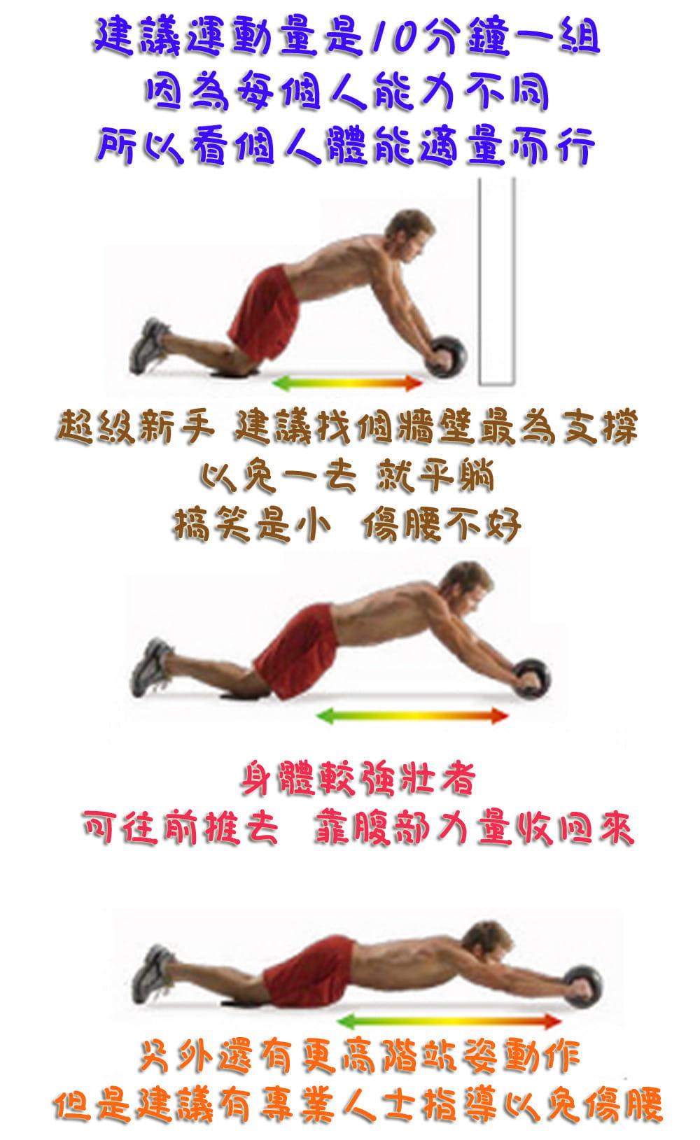 超靜音健腹輪(送加厚海棉墊) 4